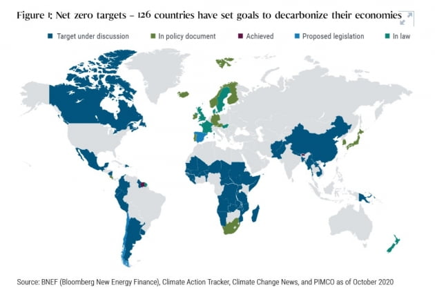세계 탄소중립 목표 현황. 자료=핌코