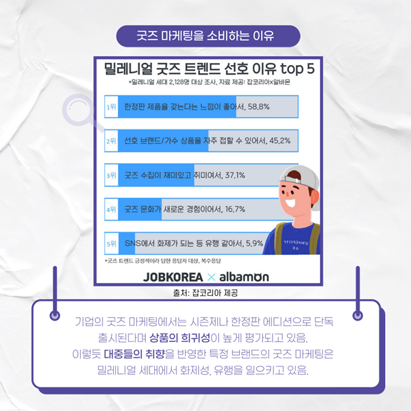 B급 감성으로 MZ세대 저격 '키치 마케팅'