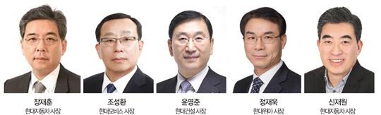현대차그룹, 4개 계열사 CEO 교체…미래 모빌리티 강화
