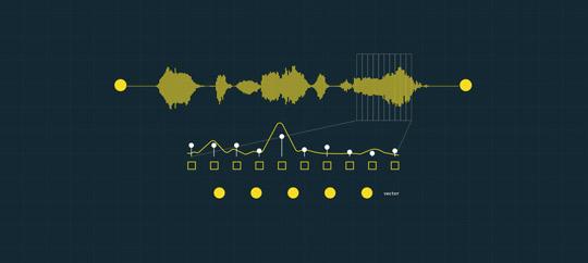 AI는 어떻게 음성 정보를 인식할까… 주파수 성분 추출에 '푸리에 변환' 활용