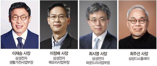 삼성 사장단 인사, '반도체·QD·신가전'에 방점…가전 출신 첫 사장 배출