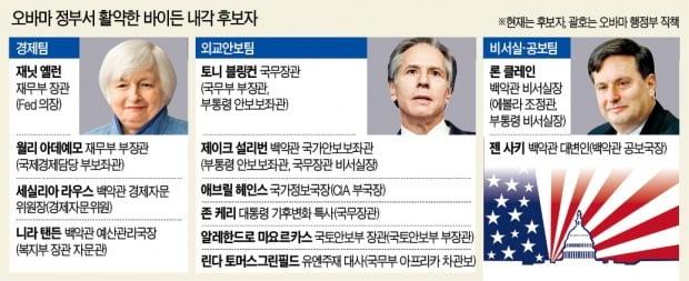 """'오바마 사단' 백악관 컴백…""""오랜 친구들 뭉쳤다"""""""
