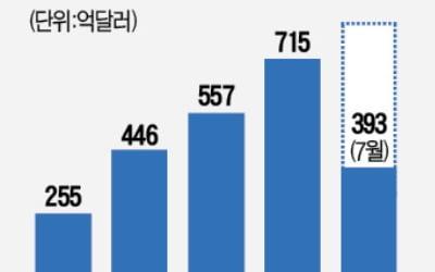 """""""韓 사드보복 생각나""""…中, 끝없는 '호주 때리기'"""
