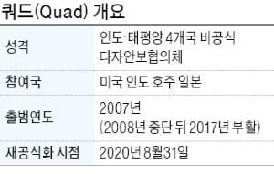 """[단독] """"한국 등 7개국, 5월 첫 '쿼드 플러스' 장관급 회담"""""""