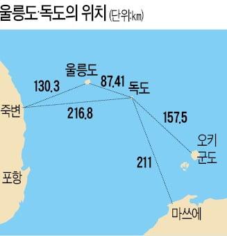 우산국, 일본 가는 동해 항로 '항해 물표' 역할…고구려·신라, 5세기부터 전략적 가치 선점 나서