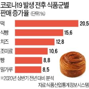 석달새 100만개 팔았다…뚜레쥬르 '빵빵한 히트'