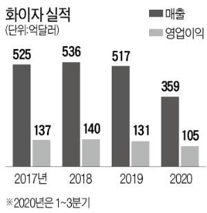 화이자 백신 최선봉에 선 '그리스인 수의사'…'광속' 개발팀 꾸려 코로나와 343일 사투 승기