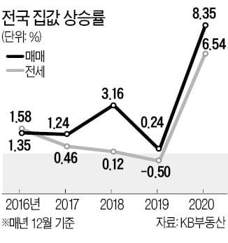 """""""10억이 이제 15억으로""""…1년 만에 '또' 뛰는 수용성 집값"""