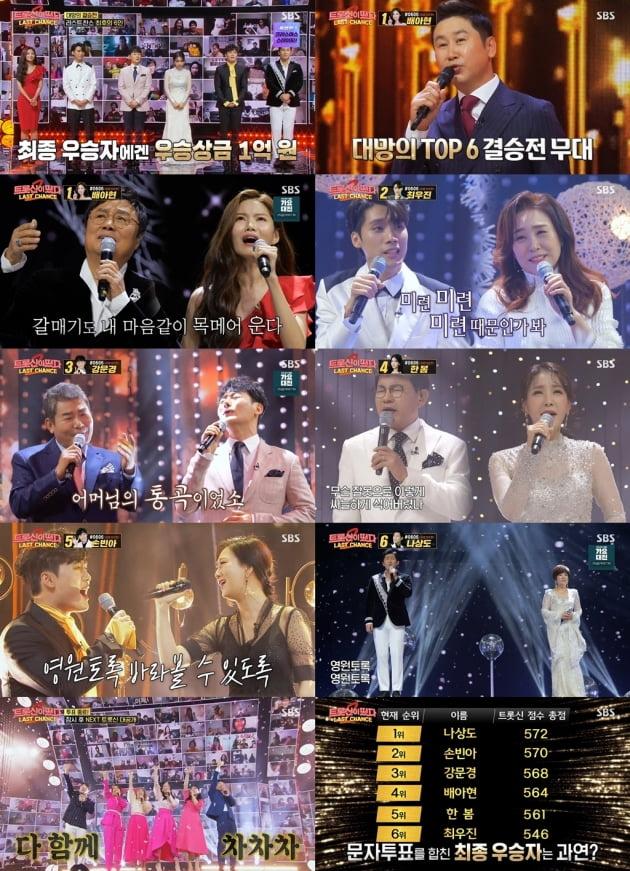 /사진 = SBS '트롯신이 떴다' 방송화면