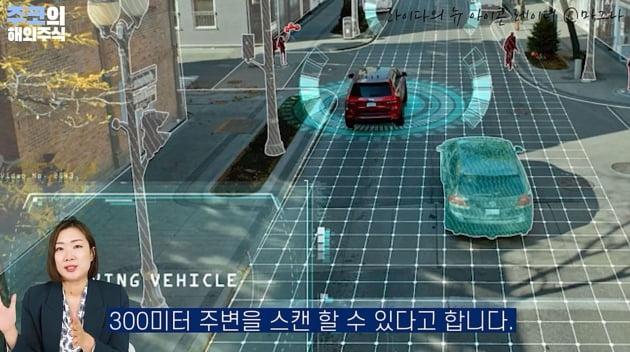 마그나가 개발한 뉴 아이콘 레이다 기술 / 주코노미TV 캡처화면