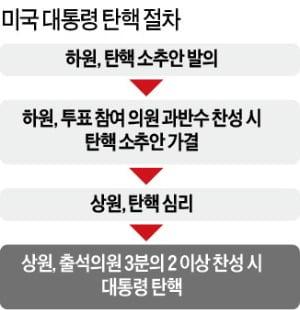 """""""이달 17일 또 무장 궐기""""…美 폭력사태 재연되나 [조재길의 월스트리트나우]"""