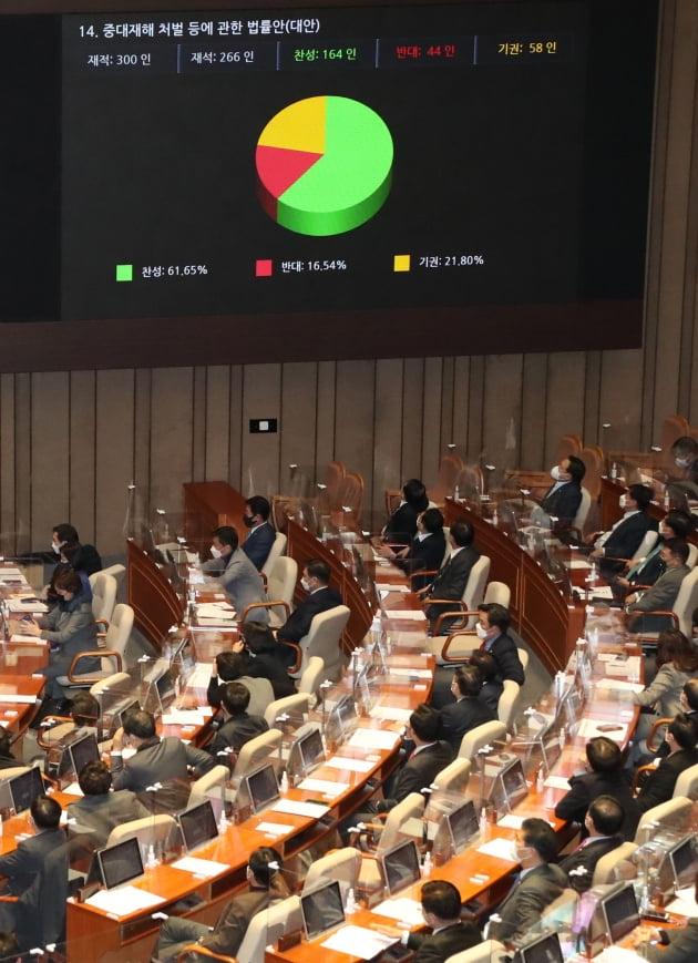 법조계 반대에도…국회 본회의 통과된 '중대재해법'