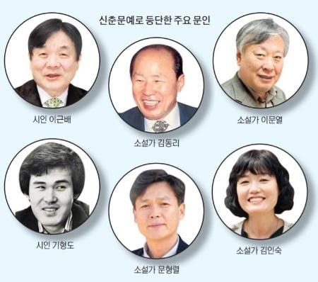 [고두현의 문화살롱] 신춘문예 최고 기록은 5관왕…3개 부문 석권도