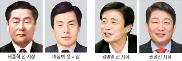 순환고속道 완공·광역철도 개통…60년 만에 '新대구' 청사진 완성