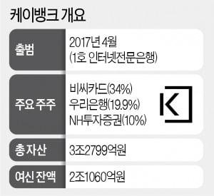 새 CEO로 '금융마케팅 高手' 영입한 케이뱅크