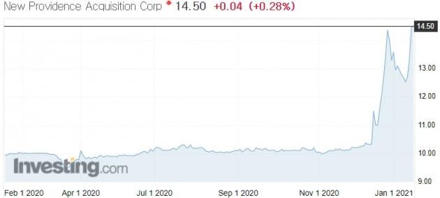 """아크인베스트 우주 ETF 출시에 들뜬 월가…""""우주기업 IPO 큰 장 선다"""""""