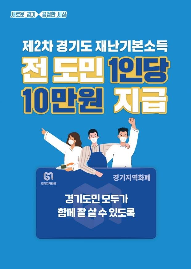 """경기도, 2차 재난기본소득 지급 결정…""""시기는 심사숙고"""""""