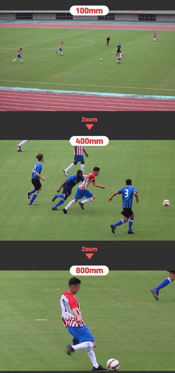 축구경기를 하는 모습을 '파워샷 줌'으로 확대해 찍은 모습/사진제공=캐논