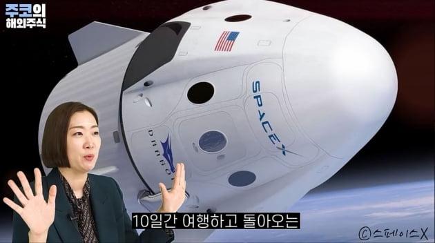 스페이스X가 올해 발사 예정인 우주관광 비행체 크루드래곤 콘셉트 / 주코노미TV 캡처