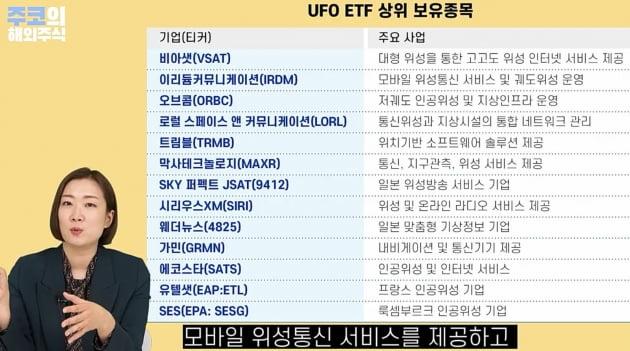 미국 우주탐험 ETF인 UFO의 상위 보유종목 / 주코노미TV 캡처