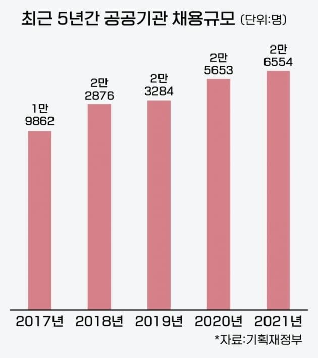 """인국공 """"사무직 토익은 900점 후반"""" 한수원 """"인성검사 솔직답변"""""""