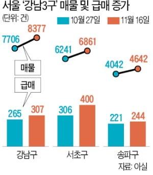 서울 성동구 응봉산에서 바라본 강남구 일대 아파트 단지.  한경DB