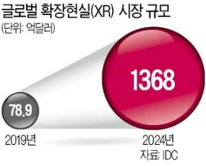 포스코케미칼·현대차, XR로 개발 기간 줄이고 품질 높인다