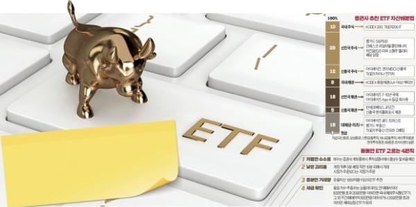 코스피 3000시대 'ETF 투자전략'…수수료·괴리율·거래량·세금, 네 가지 체크해 대박나소~