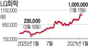 """LG화학, 사상 첫 100만원…""""생큐 에너지솔루션"""""""