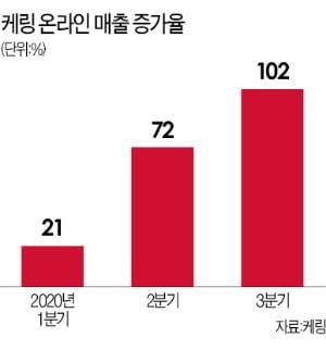 '환경 결산서' 내놓은 구찌·생로랑…名品 브랜드의 새 길 제시