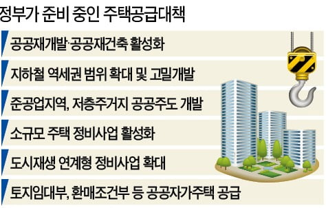 이젠 '공급의 시간'…주택시장 처방전이 바뀐다