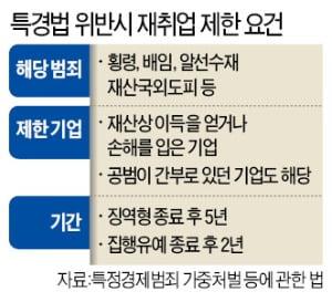 이재용 경영복귀 '법무부 승인' 받아야 할 수도…'특경법 취업제한' 위헌 논란