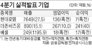 더존비즈온 영업이익 267억…창사 후 '최고'
