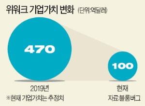 '공유오피스' 위워크, 美 증시 상장 재도전