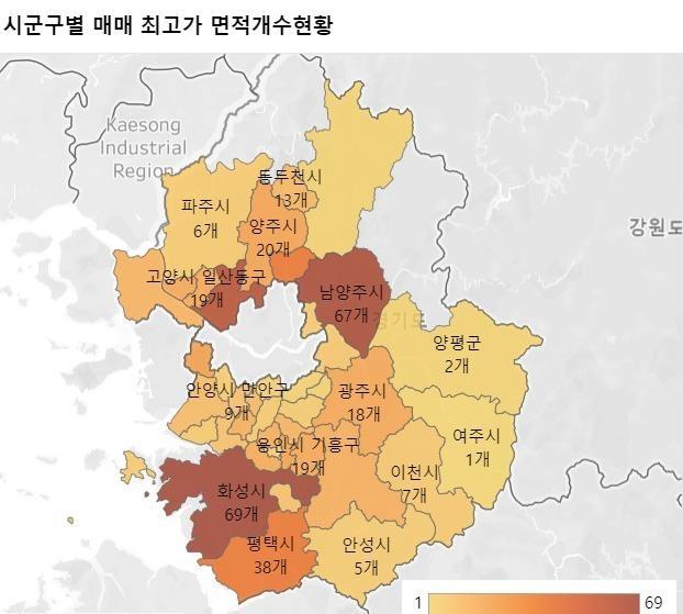 최근 1개월새 매매된 경기도 아파트 3건중 1건은 '역대 최고가'