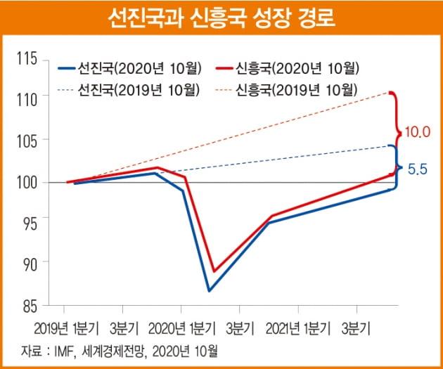 불붙는 '부채의 화폐화' 논쟁… 한국 경제 '잃어버린 20년' 우려
