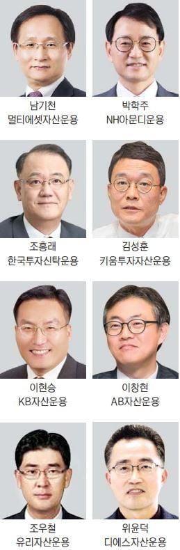2021 대한민국 펀드대상 베스트 펀드