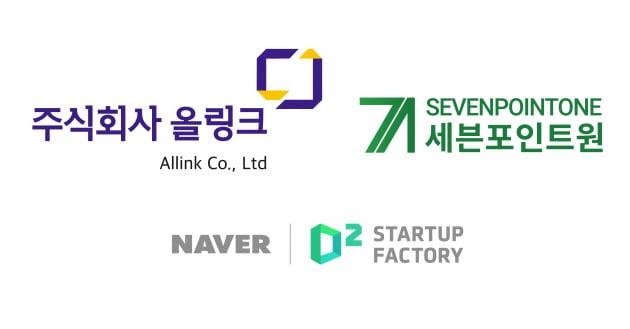 네이버 D2SF, 테크핀과 디지털헬스 스타트업 2곳에 투자