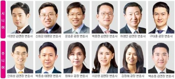 이영민, SK하이닉스 자문 맡아 1위…'뜨는 별' 안희성