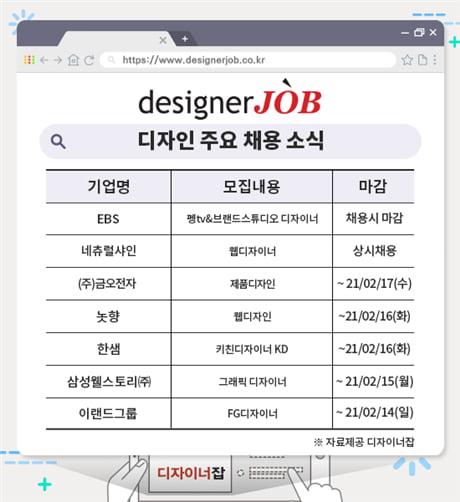 한샘 키친디자이너, 이랜드 FG디자이너, EBS 펭TV 디자이너 2월 채용