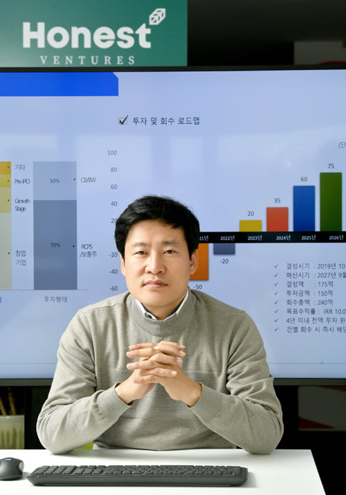 """[2021 연세대 스타트업 에코시스템] 어니스트벤처스, """"자신의 사업에 대해 명확한 프레임을 갖추고 있는 창업주에 투자합니다"""""""