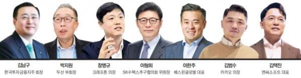 商議 세대교체…IT·금융 '뉴페이스'로 진용