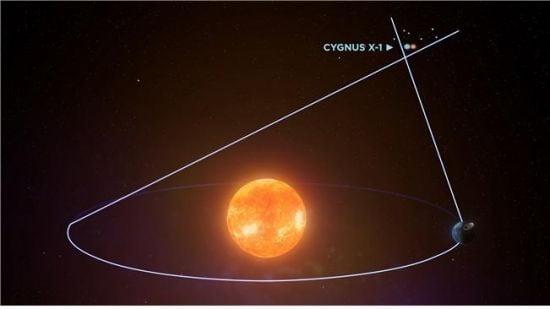 블랙홀 백조자리 X-1. /사진=한국천문연구원 제공