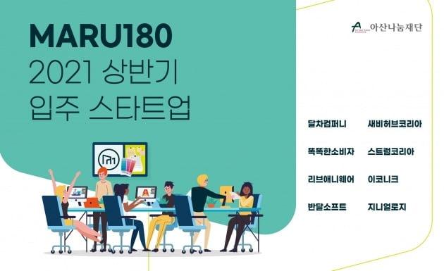 아산나눔재단, 창업지원센터 '마루180' 상반기 입주 스타트업 8개팀 선정. 사진=아산나눔재단