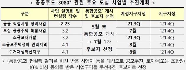 광명시흥 등 6번째 3기 신도시 선정…10만호 공급