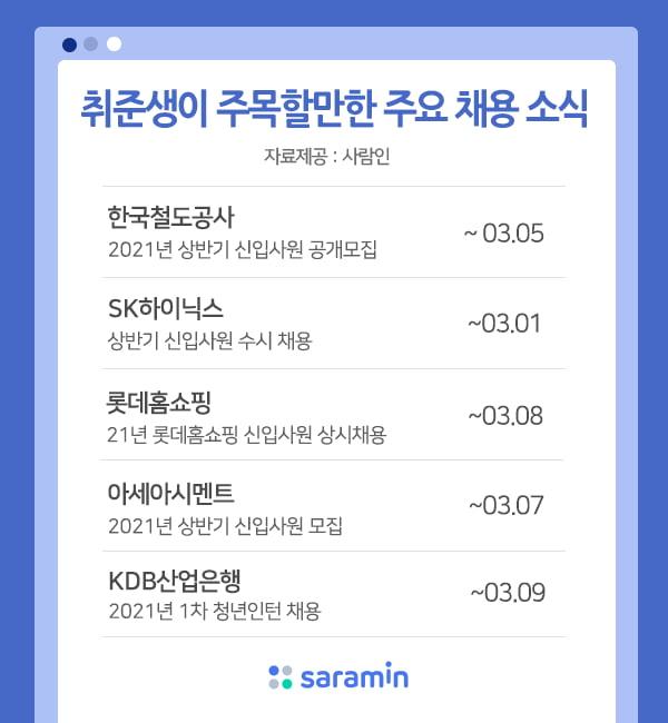 '봄맞이 신입 공채 시작'…한국철도공사, SK하이닉스, KDB산업은행, 롯데홈쇼핑, 아세아시멘트 등