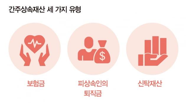 [big story]노후 부동산 관리·처분, 신탁으로 끝낸다