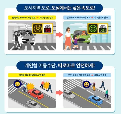 국토부, 사람 중심의 도로설계 지침 마련