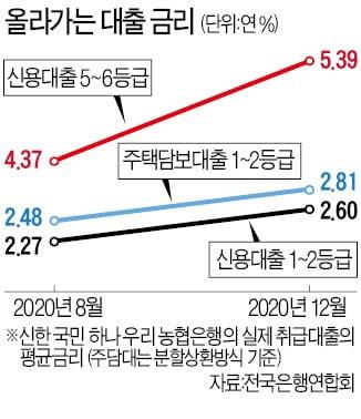 아파트값 선행지표, 전세값이 떨어진다 [양지영의 집콕시대]