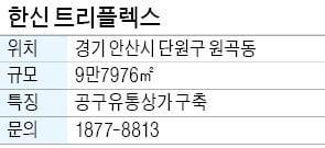 한신 트리플렉스, 주변 산단 10여개…공실 걱정 '뚝'
